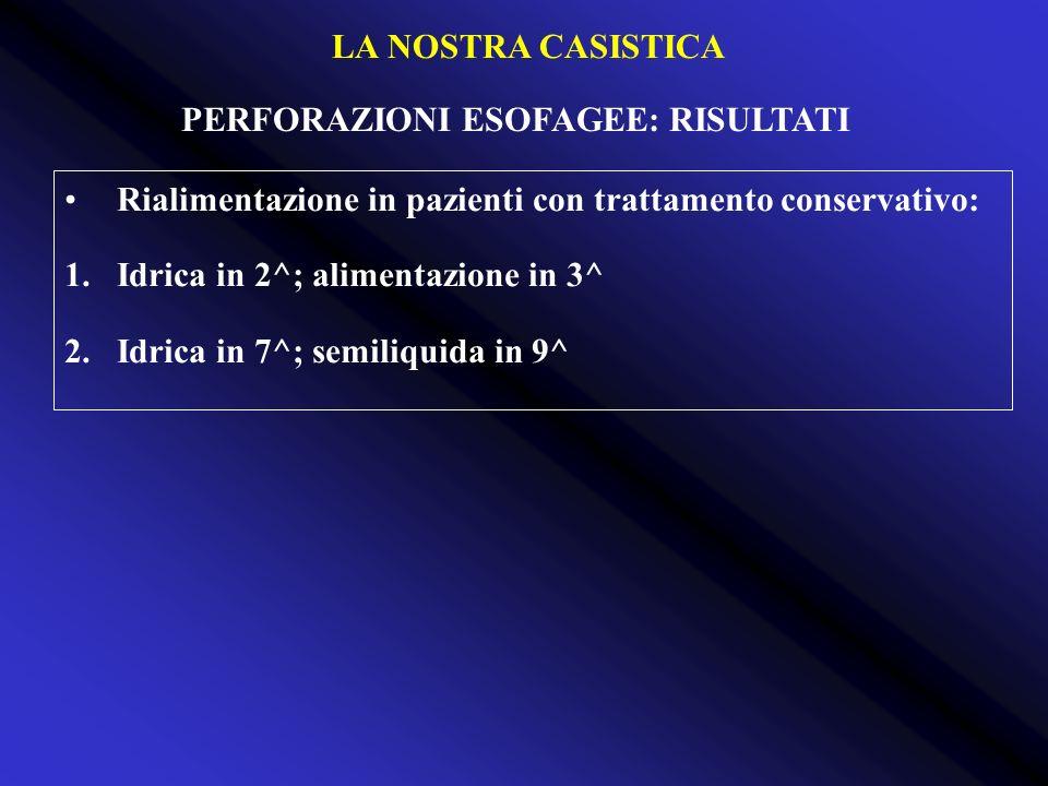 PERFORAZIONI ESOFAGEE: RISULTATI Rialimentazione in pazienti con trattamento conservativo: 1.Idrica in 2^; alimentazione in 3^ 2.Idrica in 7^; semiliq