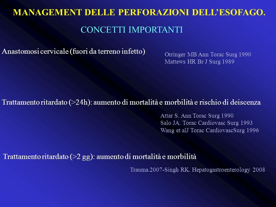 Anastomosi cervicale (fuori da terreno infetto) Orringer MB Ann Torac Surg 1990 Mattews HR Br J Surg 1989 Trattamento ritardato (>24h): aumento di mor