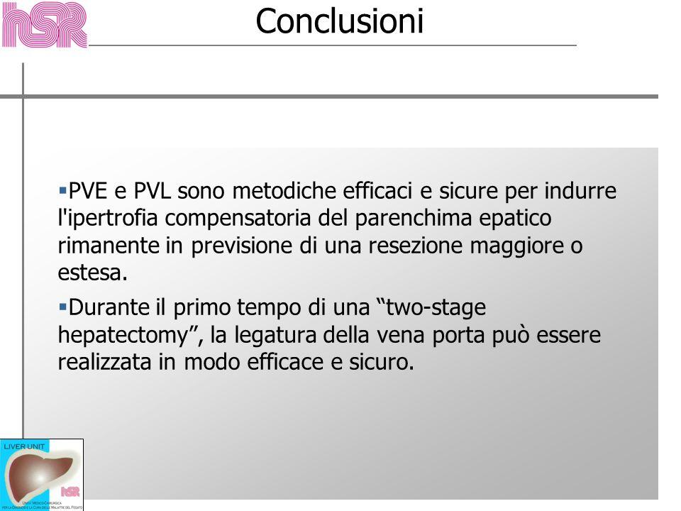 Conclusioni PVE e PVL sono metodiche efficaci e sicure per indurre l'ipertrofia compensatoria del parenchima epatico rimanente in previsione di una re