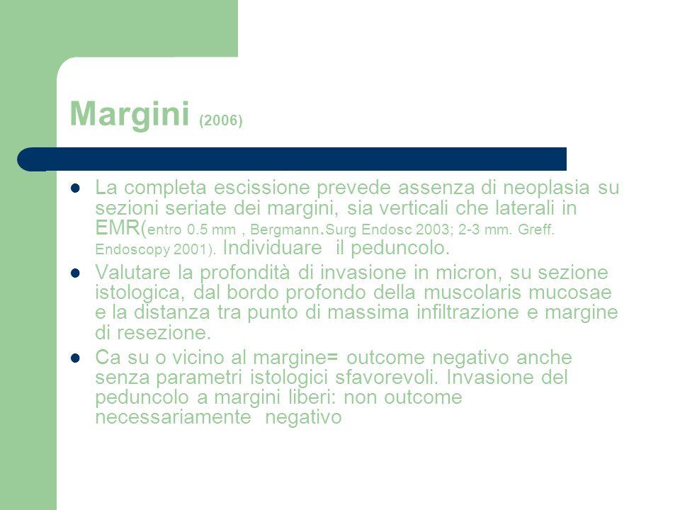 Margini (2006) La completa escissione prevede assenza di neoplasia su sezioni seriate dei margini, sia verticali che laterali in EMR( entro 0.5 mm, Bergmann.