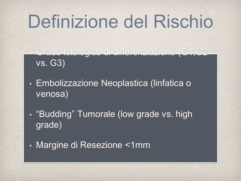 Definizione del Rischio Grado Istologico di differenziazione (G1,G2 vs. G3) Embolizzazione Neoplastica (linfatica o venosa) Budding Tumorale (low grad