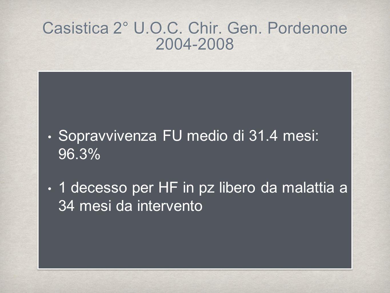 Casistica 2° U.O.C. Chir. Gen. Pordenone 2004-2008 Sopravvivenza FU medio di 31.4 mesi: 96.3% 1 decesso per HF in pz libero da malattia a 34 mesi da i