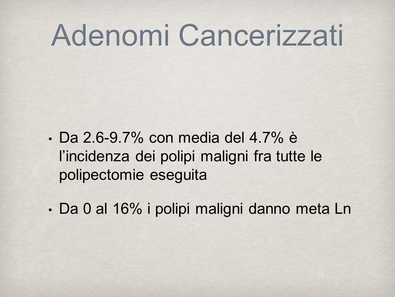 Adenomi Cancerizzati Da 2.6-9.7% con media del 4.7% è lincidenza dei polipi maligni fra tutte le polipectomie eseguita Da 0 al 16% i polipi maligni da