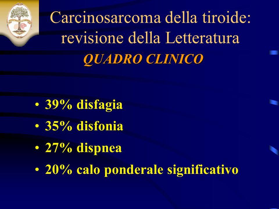 39% disfagia 35% disfonia 27% dispnea 20% calo ponderale significativo QUADRO CLINICO Carcinosarcoma della tiroide: revisione della Letteratura