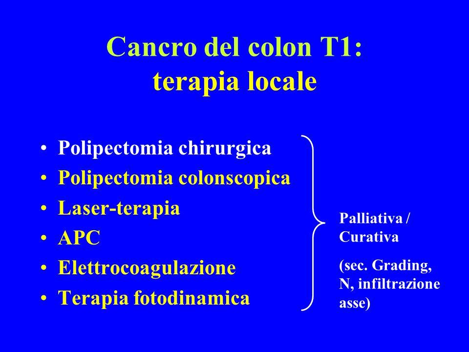 Cancro del retto T1: terapia locale (anche chirurgica) Escissione transanale classica Kraske TEM Criochirurgia Radiazione endocavitaria Elettrocoagulazione Terapia fotodinamica Laser-terapia APC Palliativa (Curativo) Radicale