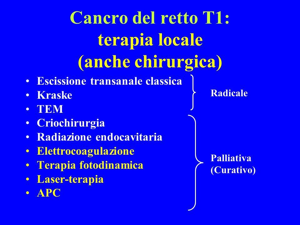 Cancro del retto T1: terapia locale (anche chirurgica) Escissione transanale classica Kraske TEM Criochirurgia Radiazione endocavitaria Elettrocoagula