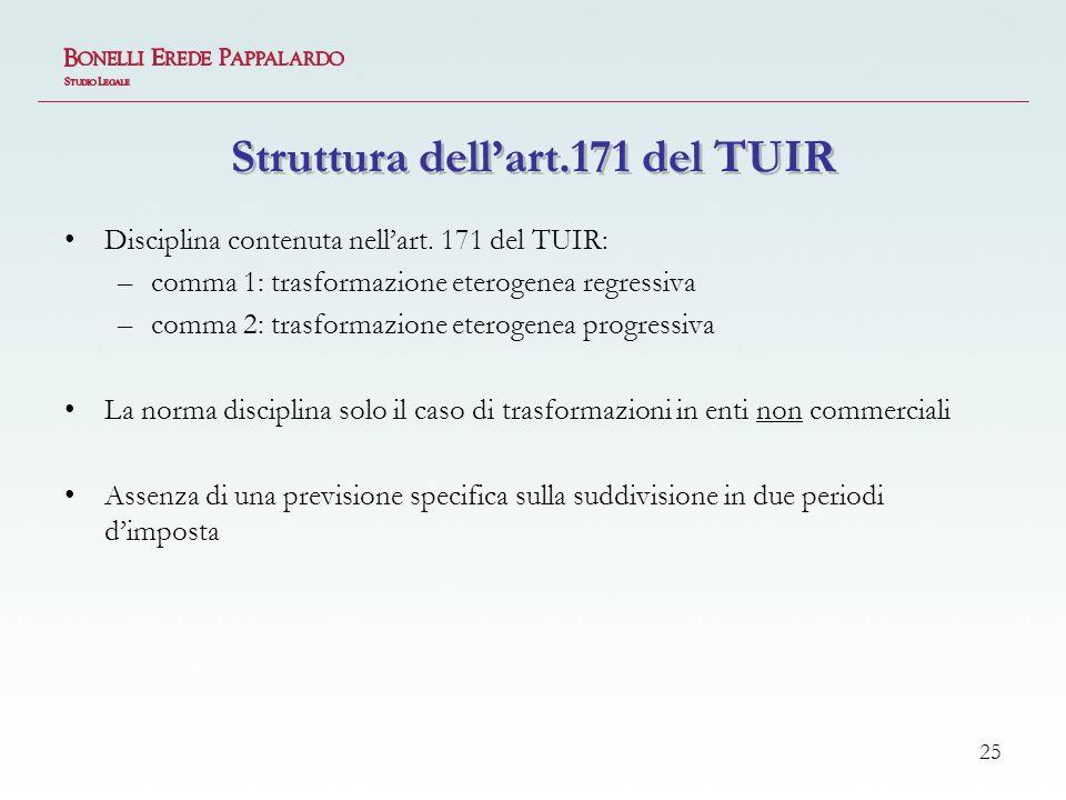 25 Struttura dellart.171 del TUIR Disciplina contenuta nellart.