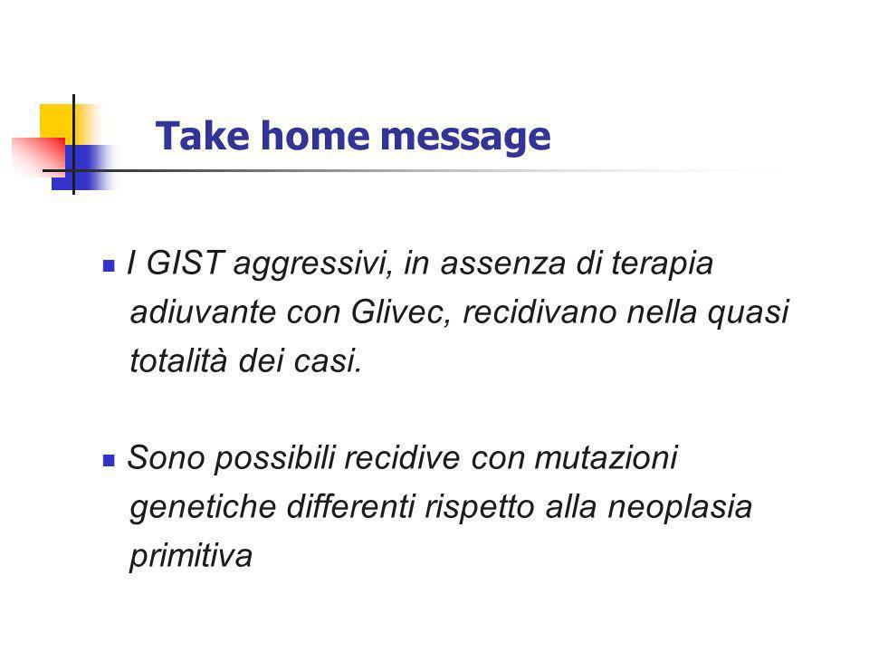 I GIST aggressivi, in assenza di terapia adiuvante con Glivec, recidivano nella quasi totalità dei casi. Sono possibili recidive con mutazioni genetic