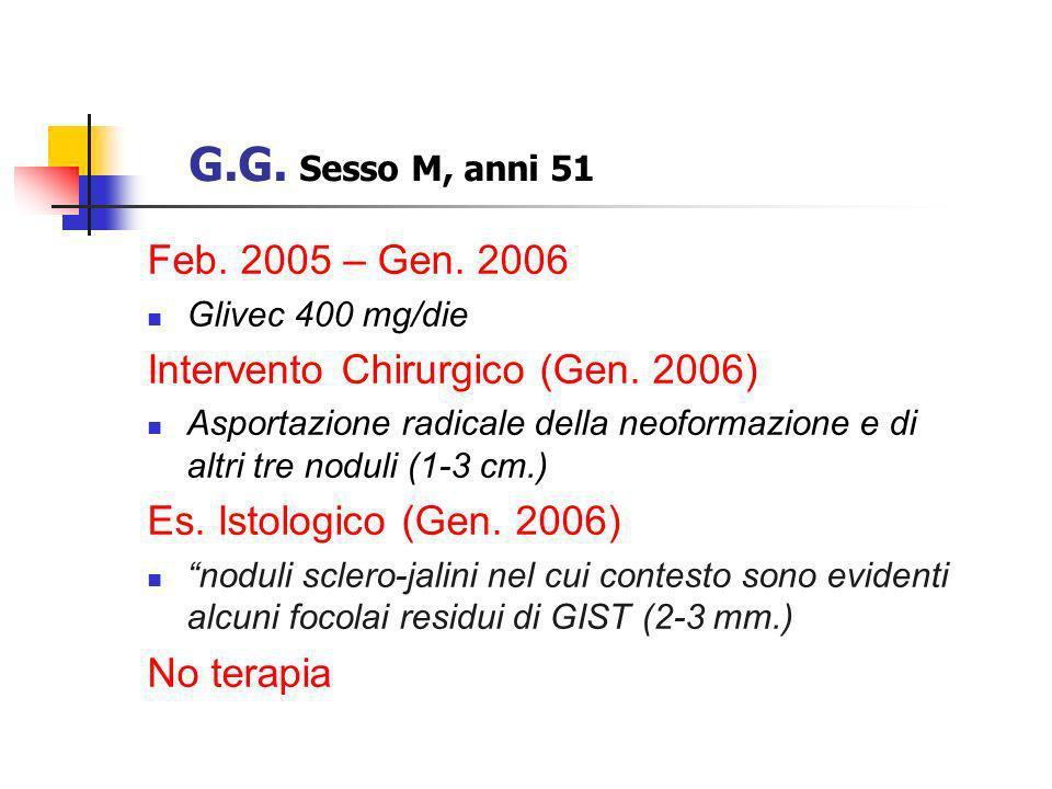 Feb. 2005 – Gen. 2006 Glivec 400 mg/die Intervento Chirurgico (Gen. 2006) Asportazione radicale della neoformazione e di altri tre noduli (1-3 cm.) Es
