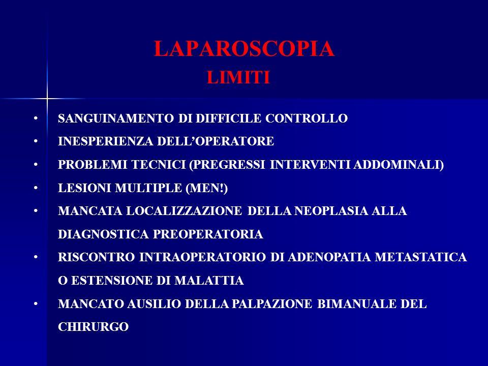 LAPAROSCOPIA LIMITI SANGUINAMENTO DI DIFFICILE CONTROLLO INESPERIENZA DELLOPERATORE PROBLEMI TECNICI (PREGRESSI INTERVENTI ADDOMINALI) LESIONI MULTIPL