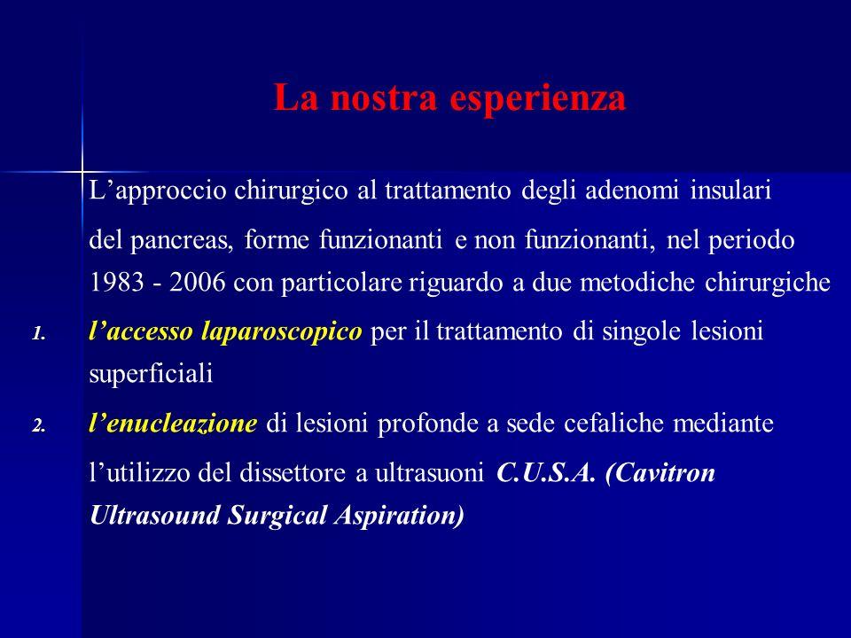 La nostra esperienza Lapproccio chirurgico al trattamento degli adenomi insulari del pancreas, forme funzionanti e non funzionanti, nel periodo 1983 -