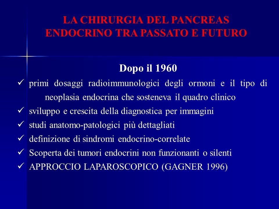LA CHIRURGIA DEL PANCREAS ENDOCRINO TRA PASSATO E FUTURO Dopo il 1960 primi dosaggi radioimmunologici degli ormoni e il tipo di neoplasia endocrina ch
