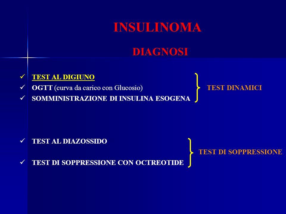 INSULINOMA DIAGNOSI TEST AL DIGIUNO OGTT (curva da carico con Glucosio) TEST DINAMICI SOMMINISTRAZIONE DI INSULINA ESOGENA TEST AL DIAZOSSIDO TEST DI