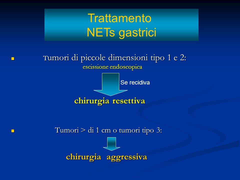 streptozotocina, 5-fluorouracile, doxorubicina, etoposide e cisplatino streptozotocina, 5-fluorouracile, doxorubicina, etoposide e cisplatino Trattamento Medico Metastasi e Tumori Funzionanti