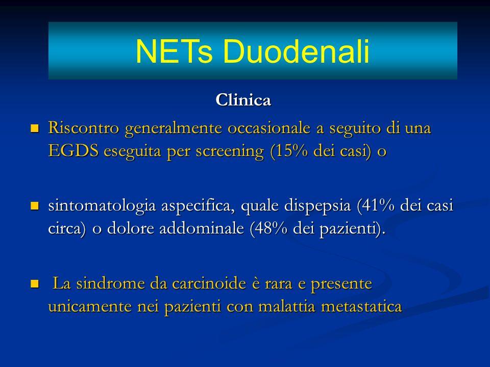 Rapporto tra profondità del tumore e metastasi nei NETs gastrici di tipo 1 Borch et al, Ann Surg 2005;242:64