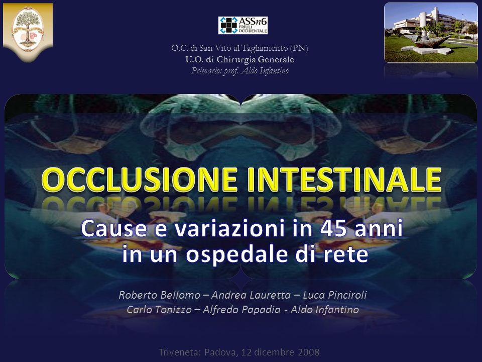 Triveneta: Padova, 12 dicembre 2008 P<0.0001 CANCRO COLO-RETTALE: FINALITÀ DELLINTERVENTO NEGLI OCCLUSI OPERATI IN URGENZA: 1° vs 2° PERIODO N° casi
