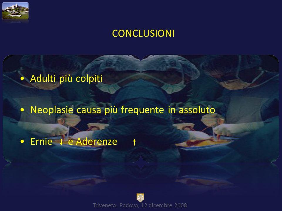 Triveneta: Padova, 12 dicembre 2008 Adulti più colpiti Neoplasie causa più frequente in assoluto Ernie e Aderenze CONCLUSIONI