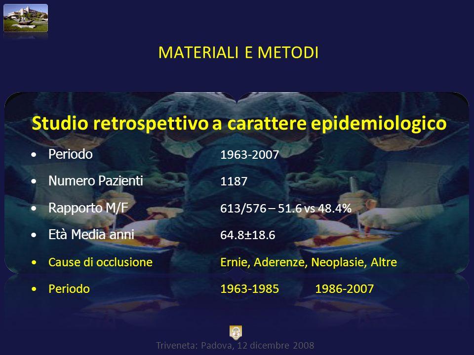Triveneta: Padova, 12 dicembre 2008 Studio retrospettivo a carattere epidemiologico MATERIALI E METODI Periodo 1963-2007 Numero Pazienti 1187 Rapporto