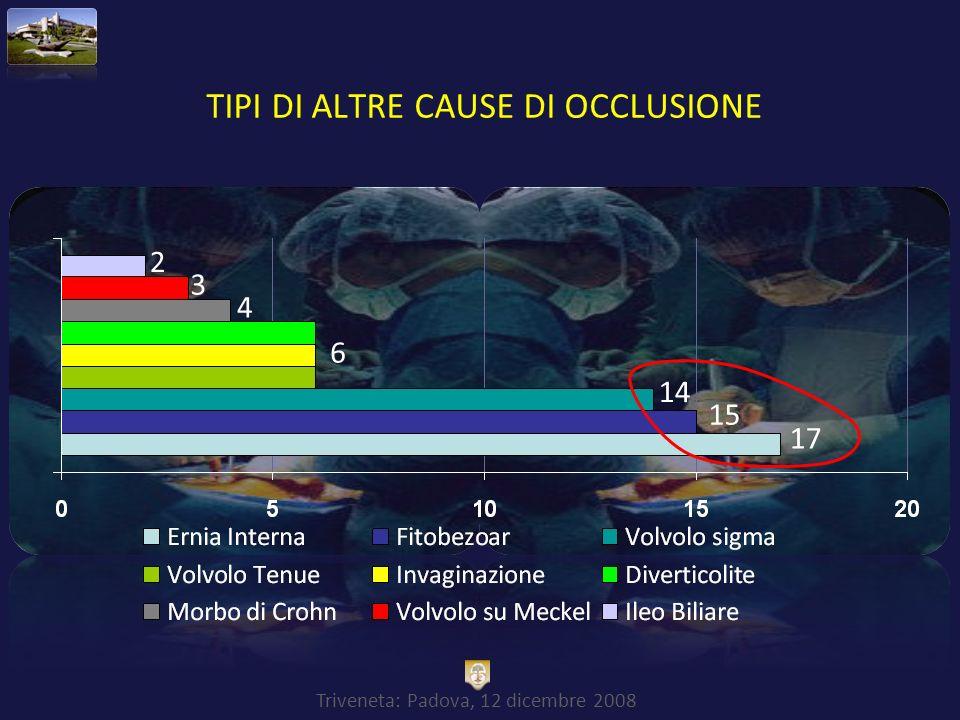 Triveneta: Padova, 12 dicembre 2008 INCIDENZA DELLE CAUSE DI OCCLUSIONE NEI DUE PERIODI 1963-1985 vs 1986-2007 23.8% 34.3% 31.8% 33.8% 19.5% 30.8% 14.4% 13% N° casi