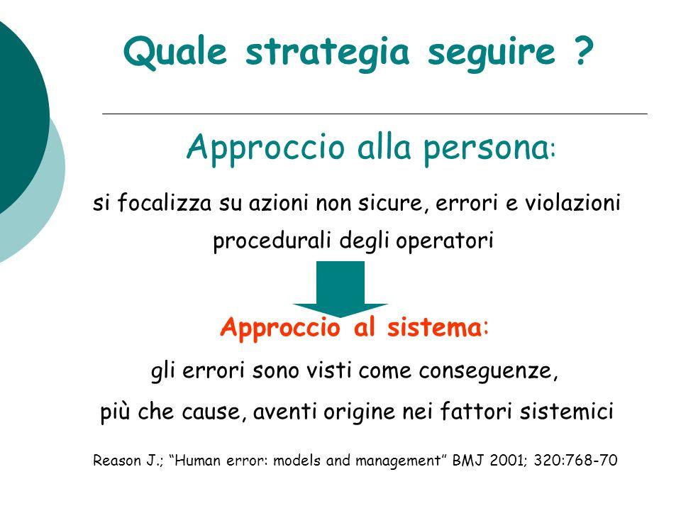 Approccio alla persona : si focalizza su azioni non sicure, errori e violazioni procedurali degli operatori Approccio al sistema: gli errori sono vist