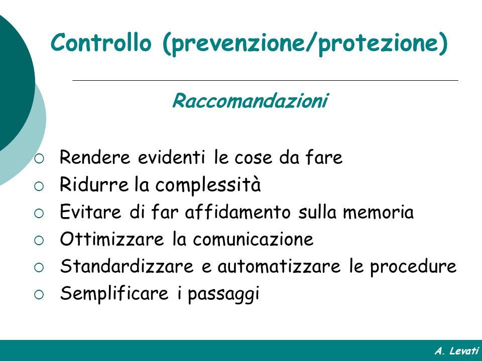 Controllo (prevenzione/protezione) Raccomandazioni Rendere evidenti le cose da fare Ridurre la complessità Evitare di far affidamento sulla memoria Ot