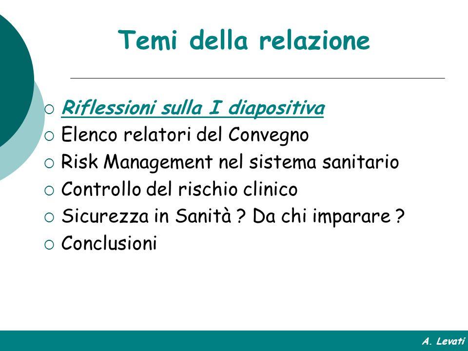 Temi della relazione Riflessioni sulla I diapositiva Elenco relatori del Convegno Risk Management nel sistema sanitario Controllo del rischio clinico Sicurezza in Sanità .