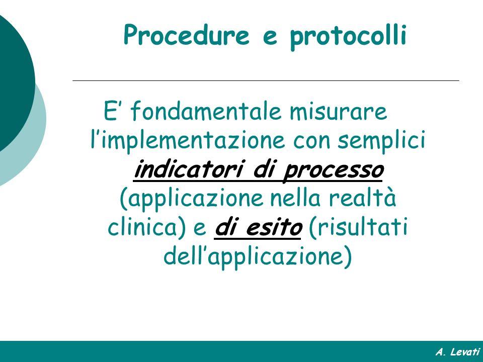 Procedure e protocolli E fondamentale misurare limplementazione con semplici indicatori di processo (applicazione nella realtà clinica) e di esito (ri