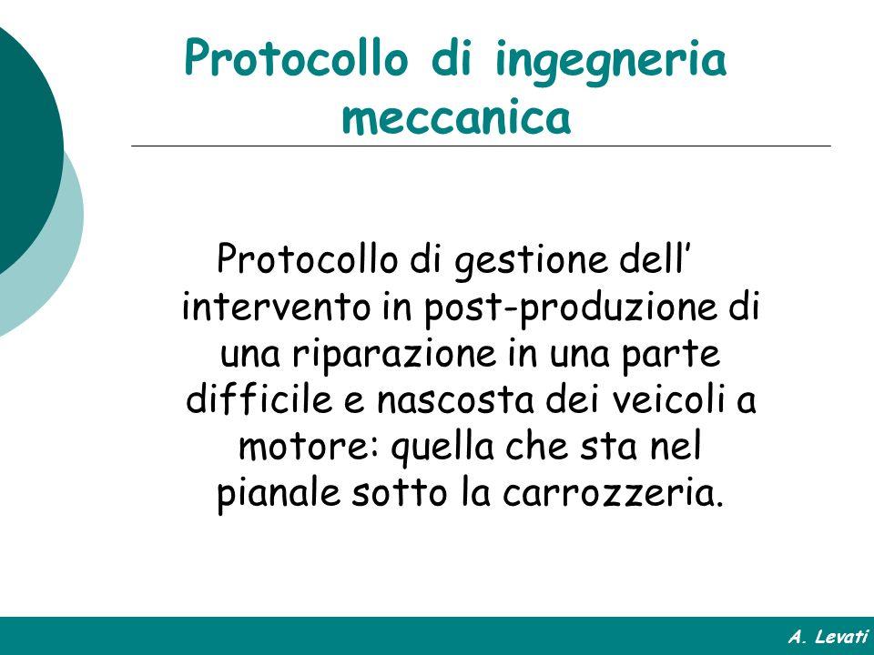 Protocollo di ingegneria meccanica Protocollo di gestione dell intervento in post-produzione di una riparazione in una parte difficile e nascosta dei