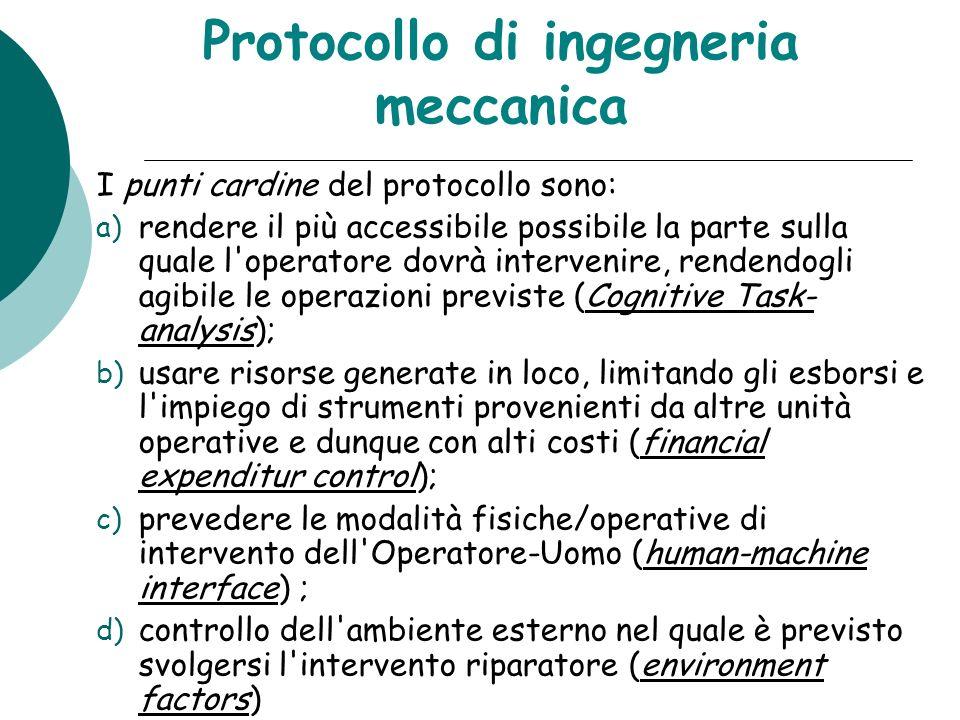 Protocollo di ingegneria meccanica I punti cardine del protocollo sono: a) rendere il più accessibile possibile la parte sulla quale l'operatore dovrà