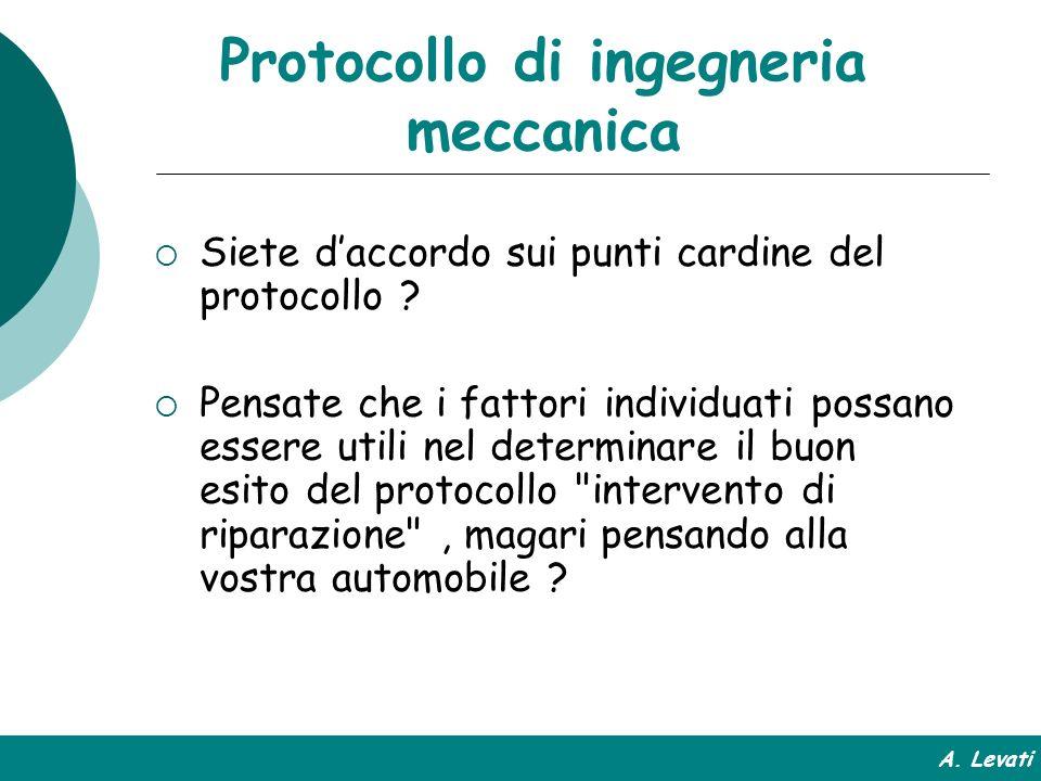 Protocollo di ingegneria meccanica Siete daccordo sui punti cardine del protocollo ? Pensate che i fattori individuati possano essere utili nel determ
