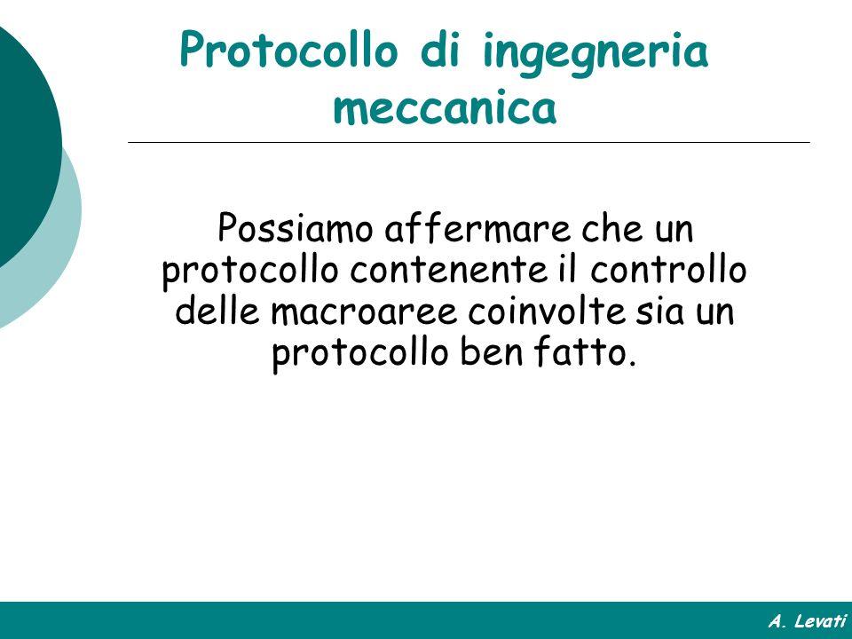Protocollo di ingegneria meccanica Possiamo affermare che un protocollo contenente il controllo delle macroaree coinvolte sia un protocollo ben fatto.
