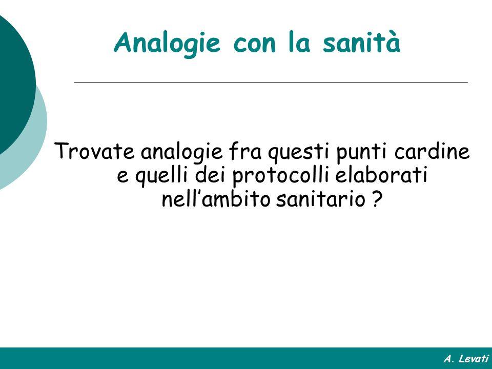 Analogie con la sanità Trovate analogie fra questi punti cardine e quelli dei protocolli elaborati nellambito sanitario ? A. Levati