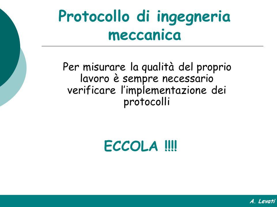 Protocollo di ingegneria meccanica Per misurare la qualità del proprio lavoro è sempre necessario verificare limplementazione dei protocolli ECCOLA !!