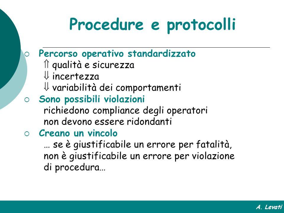 Procedure e protocolli Percorso operativo standardizzato qualità e sicurezza incertezza variabilità dei comportamenti Sono possibili violazioni richie