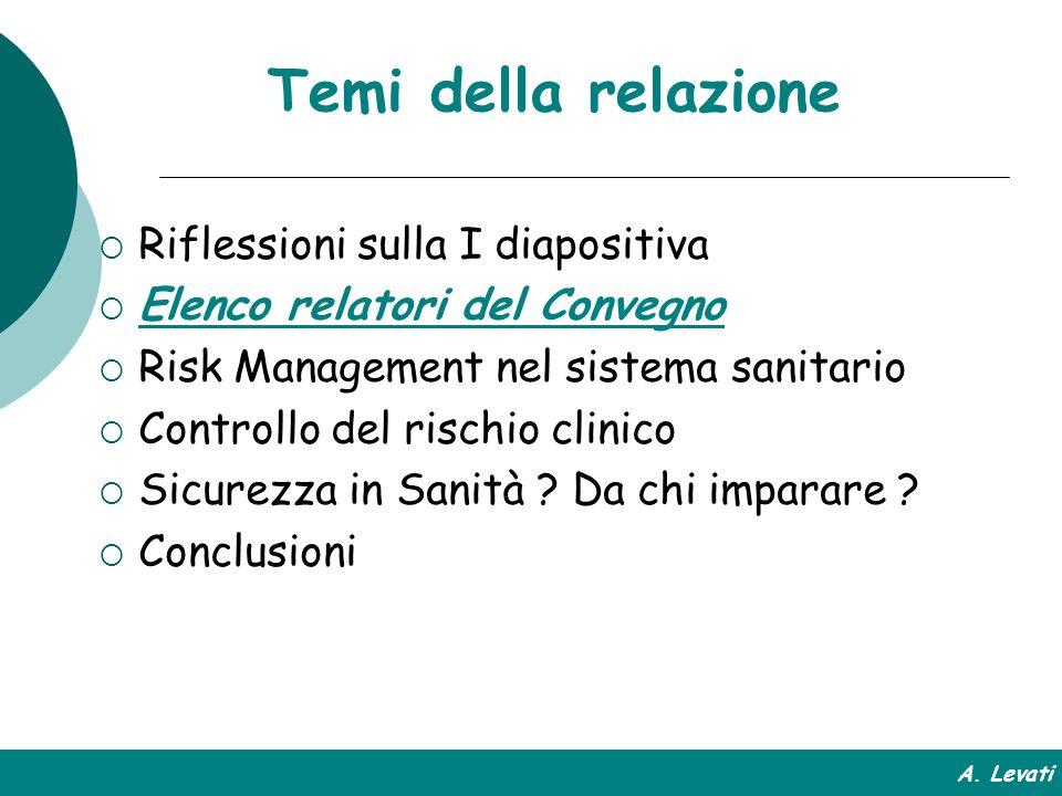 IL RISCHIO ZERO non esiste Necessità di attivare tutti gli interventi possibili per controllare il rischio: > prevenzione > protezione Clinical Risk Management A.