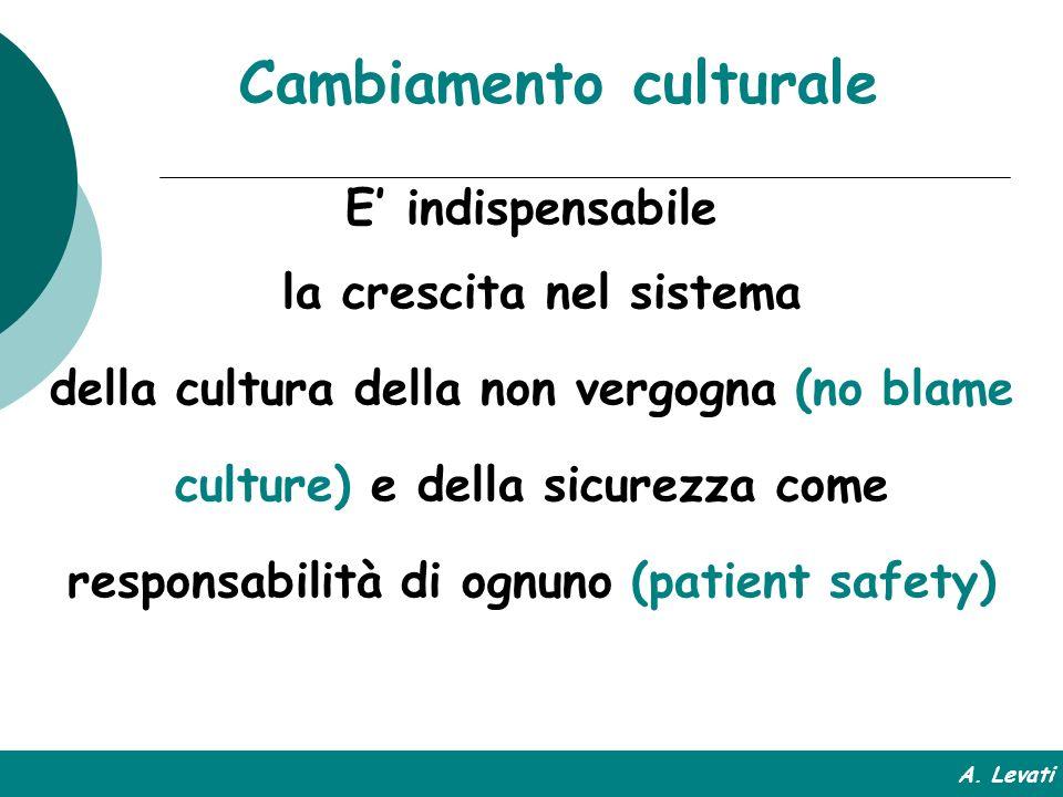 E indispensabile la crescita nel sistema della cultura della non vergogna (no blame culture) e della sicurezza come responsabilità di ognuno (patient