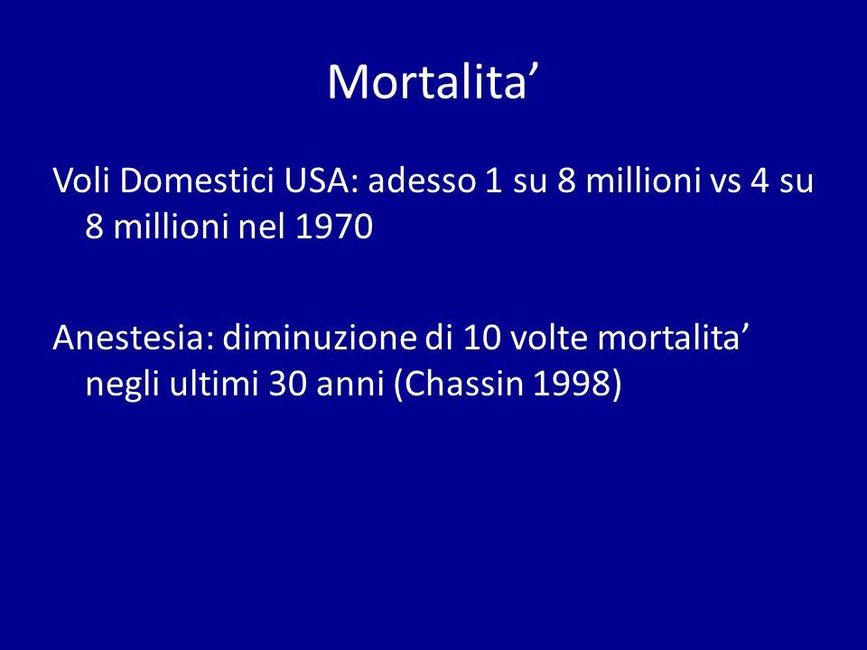 Mortalita Voli Domestici USA: adesso 1 su 8 millioni vs 4 su 8 millioni nel 1970 Anestesia: diminuzione di 10 volte mortalita negli ultimi 30 anni (Ch