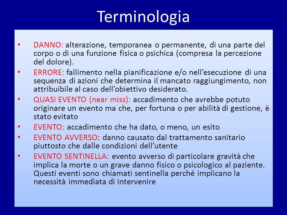 Terminologia DANNO: alterazione, temporanea o permanente, di una parte del corpo o di una funzione fisica o psichica (compresa la percezione del dolor