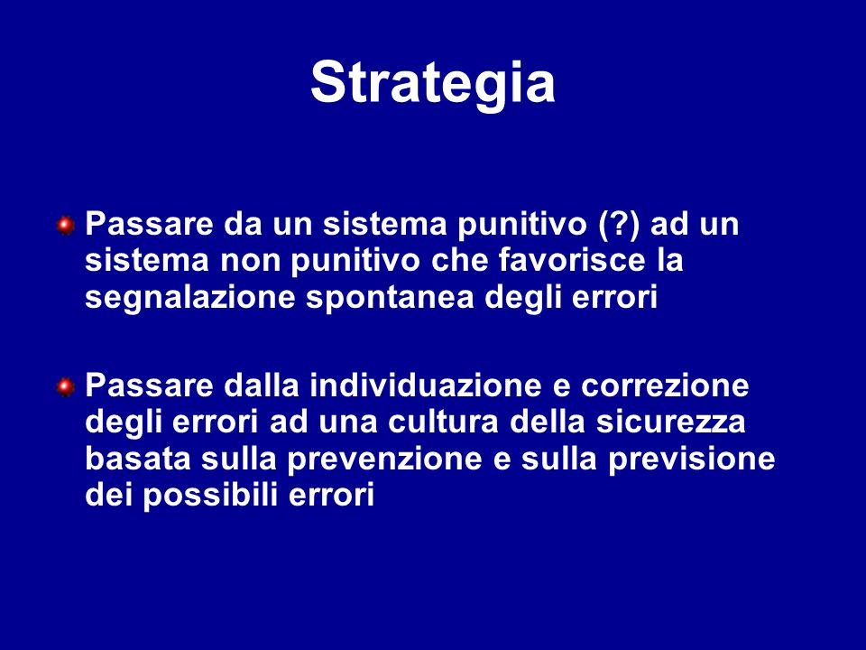 Strategia Passare da un sistema punitivo (?) ad un sistema non punitivo che favorisce la segnalazione spontanea degli errori Passare dalla individuazi