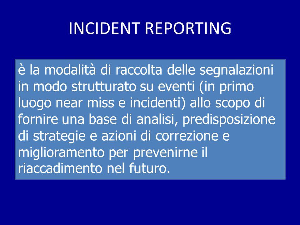 INCIDENT REPORTING è la modalità di raccolta delle segnalazioni in modo strutturato su eventi (in primo luogo near miss e incidenti) allo scopo di for