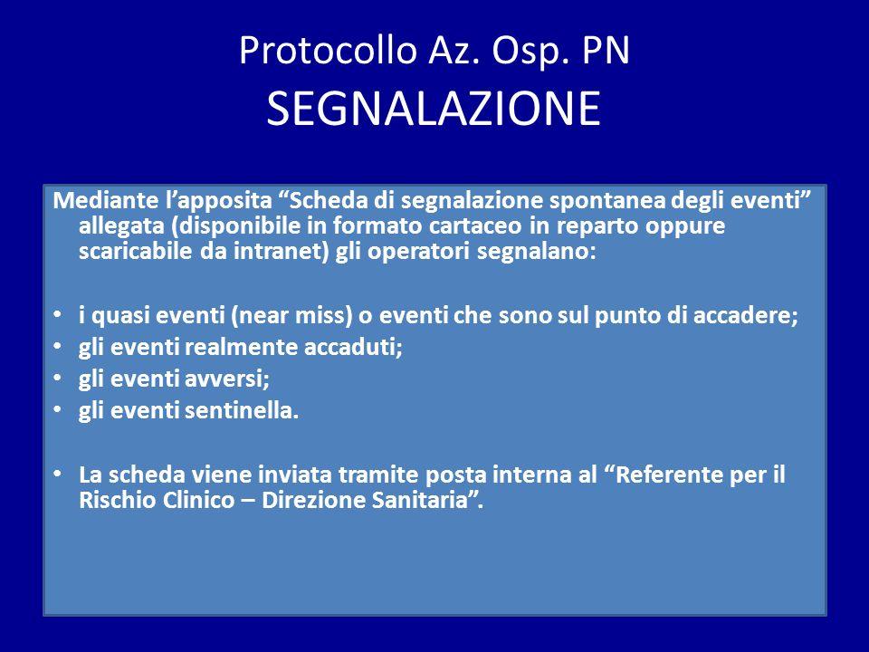 Protocollo Az. Osp. PN SEGNALAZIONE Mediante lapposita Scheda di segnalazione spontanea degli eventi allegata (disponibile in formato cartaceo in repa