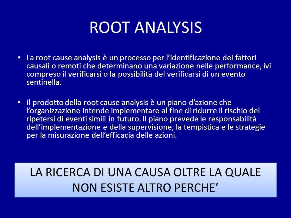 ROOT ANALYSIS La root cause analysis è un processo per lidentificazione dei fattori causali o remoti che determinano una variazione nelle performance,