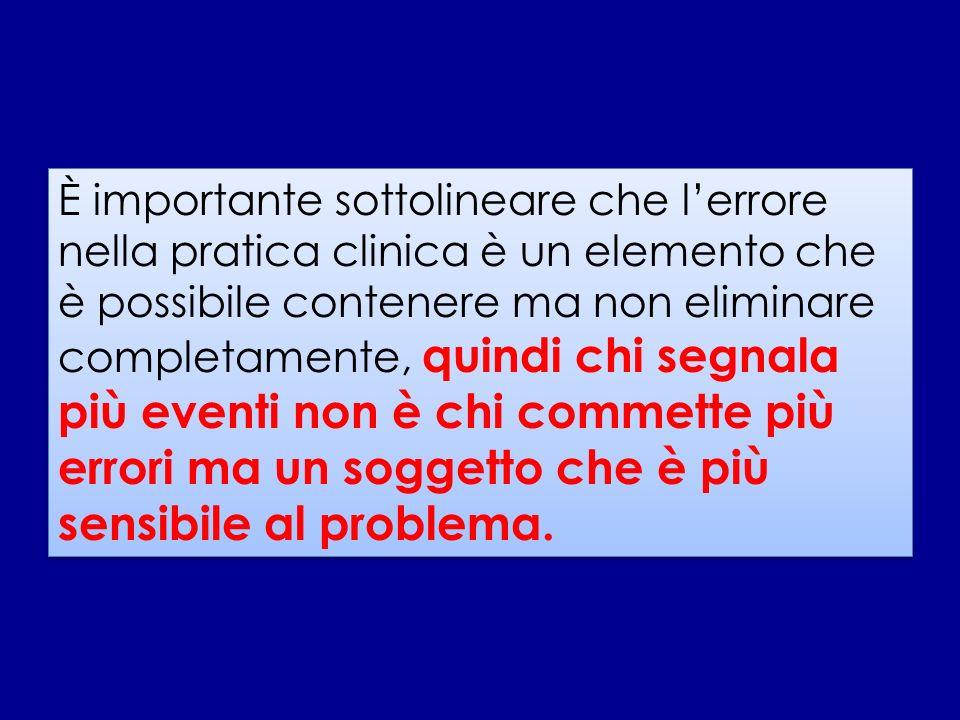 È importante sottolineare che lerrore nella pratica clinica è un elemento che è possibile contenere ma non eliminare completamente, quindi chi segnala