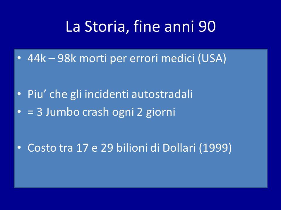 La Storia, fine anni 90 44k – 98k morti per errori medici (USA) Piu che gli incidenti autostradali = 3 Jumbo crash ogni 2 giorni Costo tra 17 e 29 bil