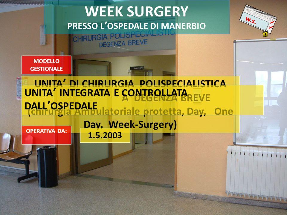 w.s. UNITA DI CHIRURGIA POLISPECIALISTICA A DEGENZA BREVE (chirurgia Ambulatoriale protetta, Day, One Day, Week-Surgery) WEEK SURGERY PRESSO L OSPEDAL