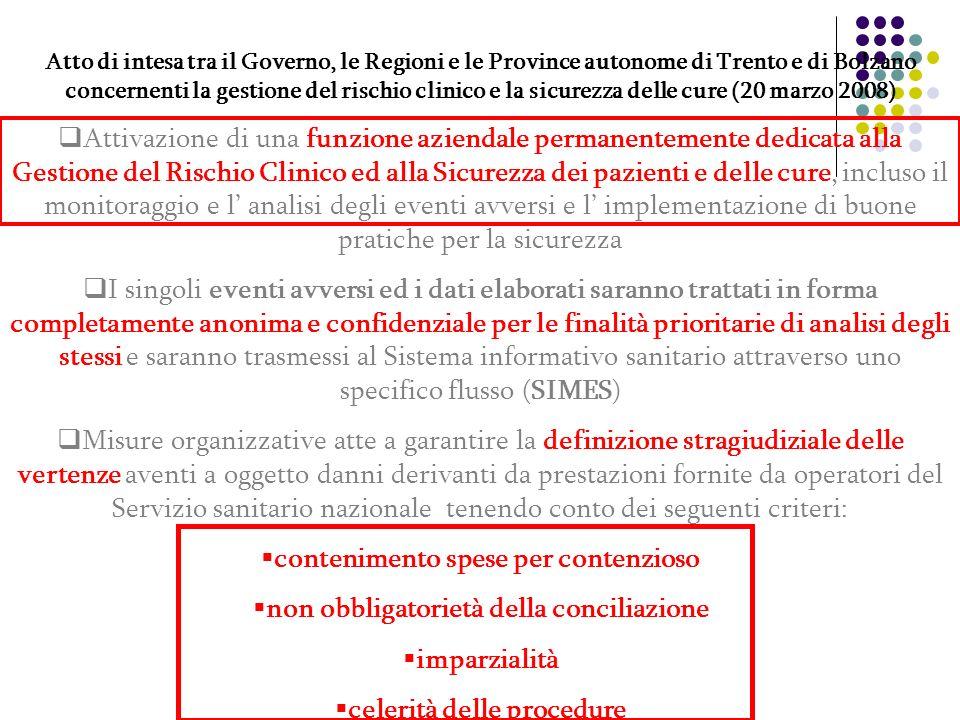 Atto di intesa tra il Governo, le Regioni e le Province autonome di Trento e di Bolzano concernenti la gestione del rischio clinico e la sicurezza del