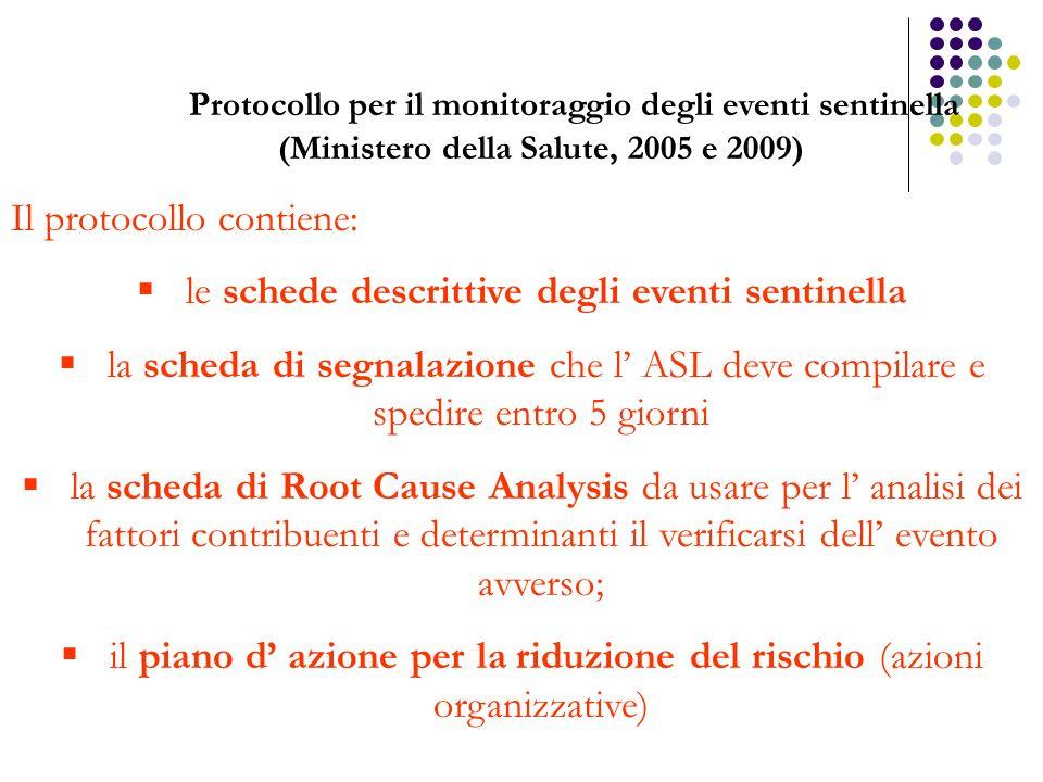 Protocollo per il monitoraggio degli eventi sentinella (Ministero della Salute, 2005 e 2009) Il protocollo contiene: le schede descrittive degli event