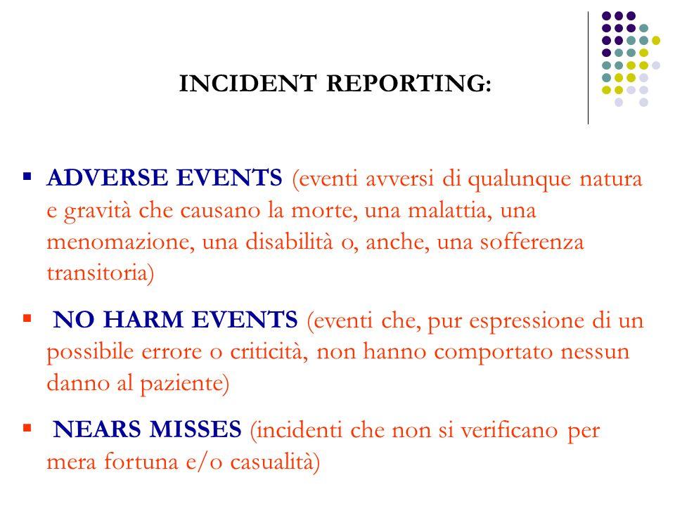 INCIDENT REPORTING: ADVERSE EVENTS (eventi avversi di qualunque natura e gravità che causano la morte, una malattia, una menomazione, una disabilità o