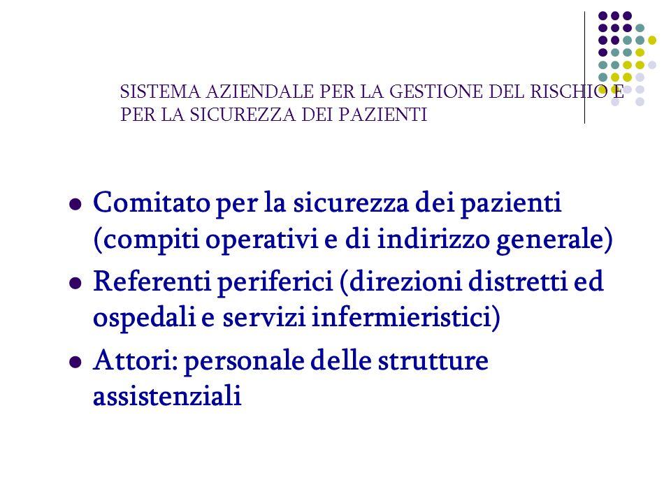 SISTEMA AZIENDALE PER LA GESTIONE DEL RISCHIO E PER LA SICUREZZA DEI PAZIENTI Comitato per la sicurezza dei pazienti (compiti operativi e di indirizzo