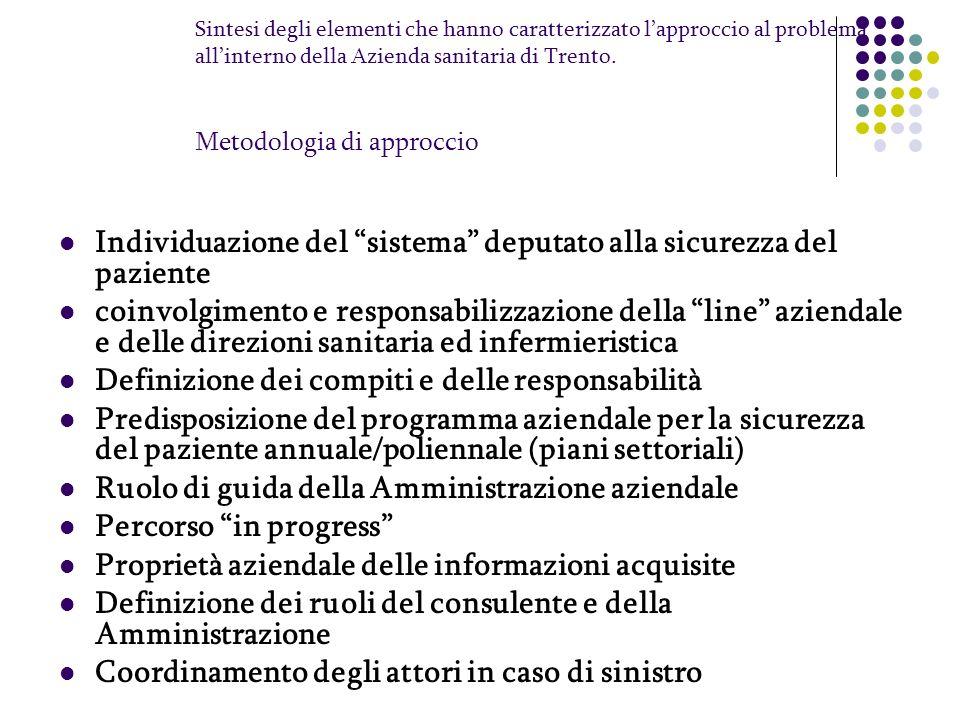 Sintesi degli elementi che hanno caratterizzato lapproccio al problema allinterno della Azienda sanitaria di Trento. Metodologia di approccio Individu